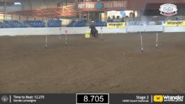 US Mounted Shooting Desert Nationals – Thursday's Best